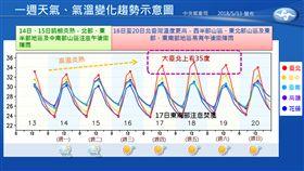 0513一張圖看天氣(圖/翻攝自報天氣 - 中央氣象局臉書)
