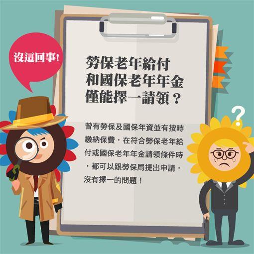 勞保局,謠言,勞保,國民年金,國保(圖/翻攝自勞工保險局臉書)