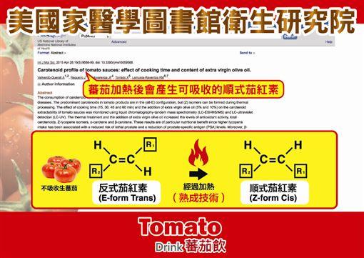 茄紅素抗老防癌 蕃茄飲協助養身