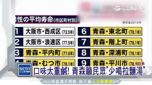 青森人超鍾愛泡麵、汽水 銷售量日本第一