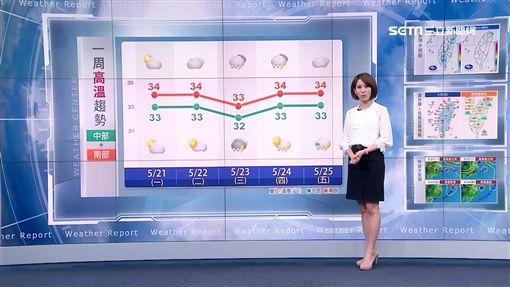 三立準氣象0520