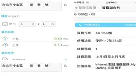 1399老客戶網速剩5M 曝「譙完速度快一倍!」 圖/翻攝爆怨公社