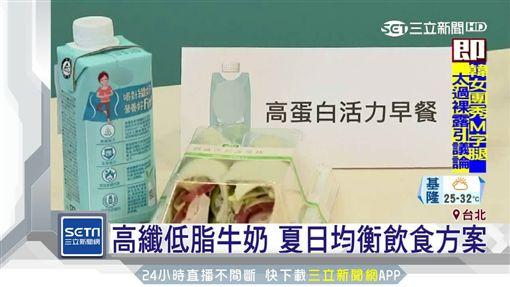 外食族顧營養!高纖低脂牛奶限量販售業配牛奶,高纖,膳食纖維,飽足感,蔬果,外食族,營養