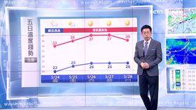 三立準氣象0523