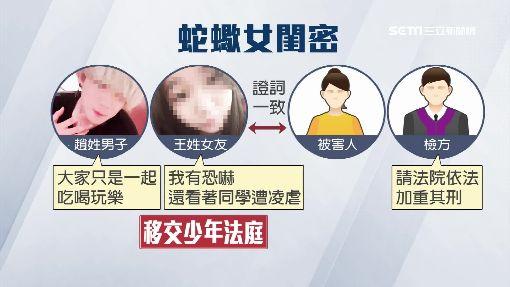 惡劣!毒虐13少女 男遭起訴加重求刑