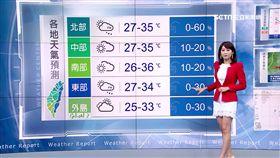 三立準氣象0527