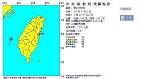 花蓮發生規模4.4地震 地鳴超大「轟隆隆像海浪過來」