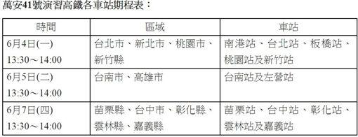 萬安演習,台灣高鐵,萬安41號演習,高鐵,車站,交通管制,防空演習