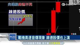 股價飆317% 錸德被外媒譽「音爆」上漲