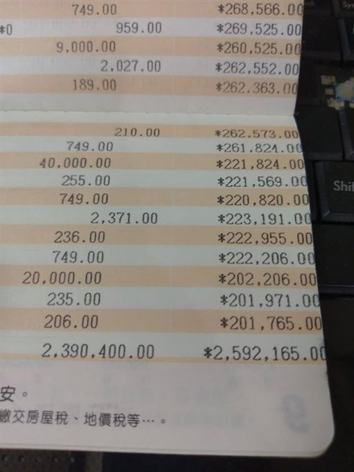 存摺,戶頭,200萬,詐騙集團,人頭帳戶,轉帳,匯款/爆廢公社