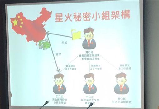 王炳忠,共諜案,國安法,架構(記者潘千詩攝影)