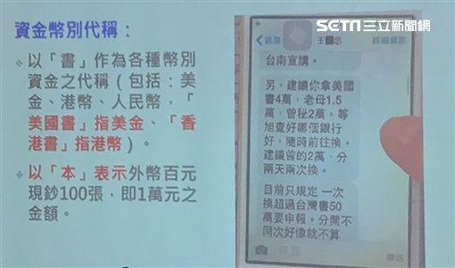 王炳忠,北檢,查扣訊息對話,以書、本作為資金幣別代稱。潘千詩攝影