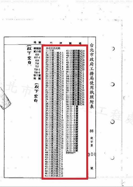 台北市政府工務局使用執照附表。(圖/蘇貞昌辦公室提供)