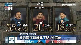 韓選像綜藝1700