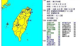地震,宜蘭,南澳,台北,桃園 圖/翻攝自中央氣象局