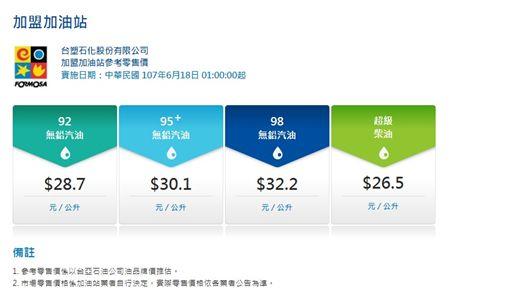 台塑油價(圖/翻攝自台塑化官網)