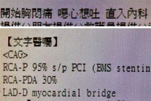 白永嘉,急診醫師的眼睛,胃食道逆流,胸悶,噁心,心肌梗塞,冠動脈阻塞