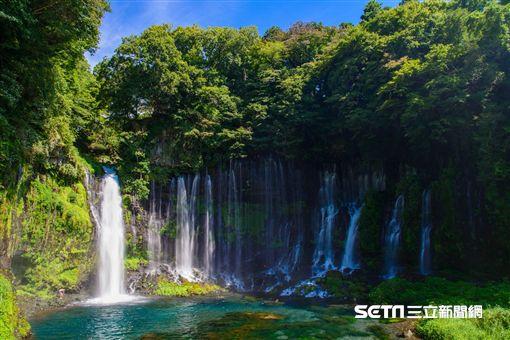 日本暑假五大熱門親子旅遊目的地(圖/樂天旅遊提供)