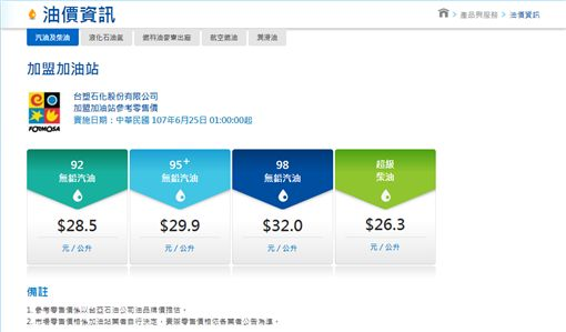 0624台塑化油價(圖/官網)
