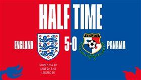 英格蘭上半場就5:0(圖/取自英格蘭足協推特)