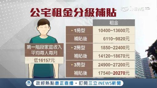政府蓋公宅救無殼族 租金還是被嫌貴 ID-1419103