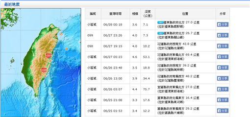 花東連續地震(圖/中央氣象局)
