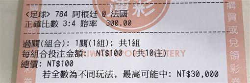 圖/台灣運彩提供