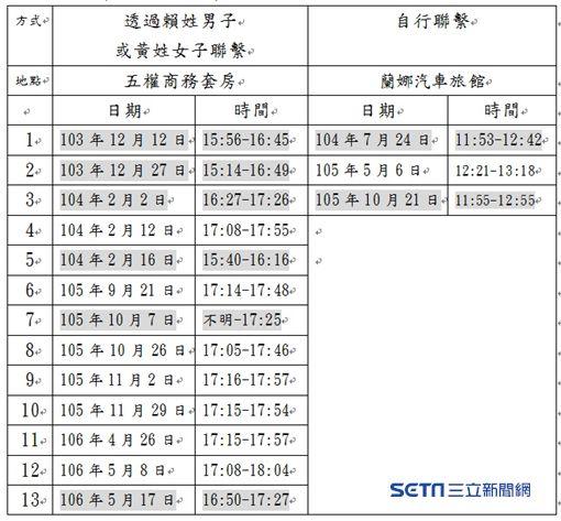 法官朱樑彈劾案文/監察院官網