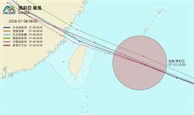 國家災害防救科技中心(NCDR) 瑪莉亞颱風路徑預測 圖翻攝自國家災害防救科技中心(NCDR)