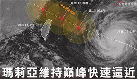瑪莉亞,颱風,颱風假,台灣颱風論壇|天氣特急,氣象局