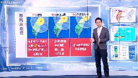 颱風退避權SO