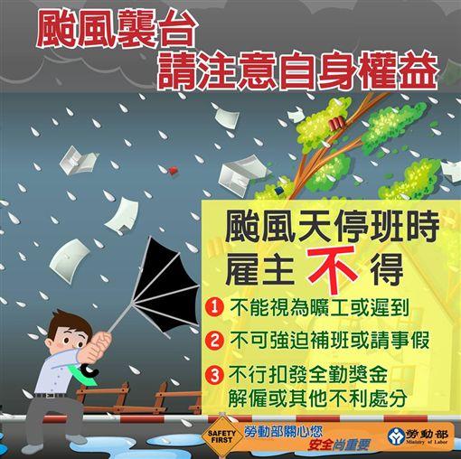 一張圖說明颱風天上班標準,勞動部仍慘遭網友罵翻。(圖/翻攝勞動部臉書)