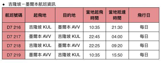 AirAsia 吉隆坡-墨爾本航班時刻表。(圖/AirAsia提供)