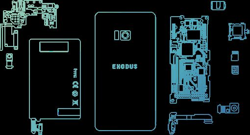 HTC,宏達電,區塊鏈手機,Exodus,區塊鏈,手機 ID-1439657