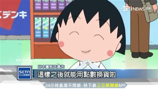 哆啦A夢,動漫,蠟筆小新,代言,廣告