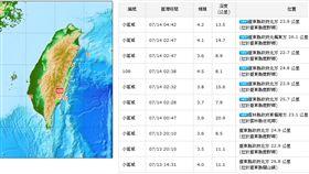 地牛翻身連6震 台東最大規模4.5(圖/氣象局)