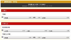 ▲台灣運彩季軍戰盤。(圖/取自台灣運彩官網)