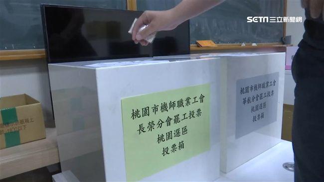 拒過勞要飛安!兩大航空機師罷工投票