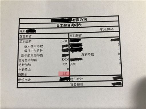 服務生,服務費,薪水,小費,獎勵金(圖/翻攝自PTT)