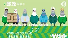 中華郵政,VISA金融卡