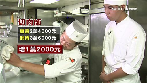 切肉師翻夯,切肉師,進口牛肉,翻紅,職缺,高薪