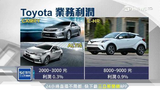 越好賣的車利潤越少 贈品壓縮業務獎金