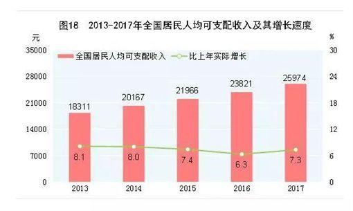 台灣,月薪,22K,大陸,PTT 圖/翻攝自PTT