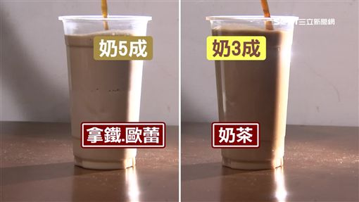 拿鐵歐蕾密,拿鐵,歐蕾,牛奶,紅茶,鮮奶茶