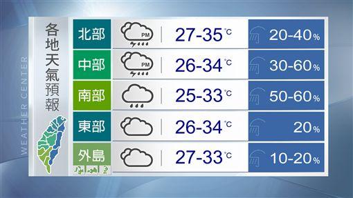 三立準氣象0804