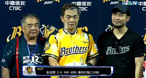 ▲2天後將過40歲生日彭政閔獲選單場MVP。(圖/截自CPBL TV)