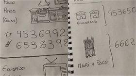不識字,塗鴉,文盲,電話簿,奶奶,Encarna Alés,Pedro Ortega 圖/翻攝自推特 https://goo.gl/DBTKKd