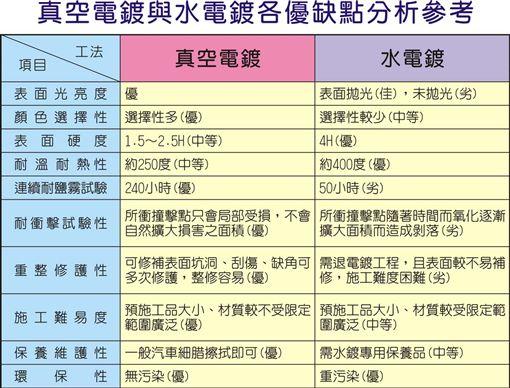 柏騰科技(圖/車訊網)