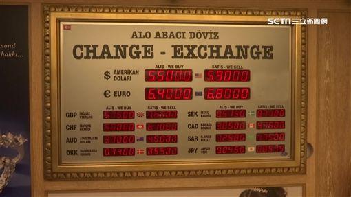 土非幣狂貶,土耳其,伊斯坦堡,幣值貶,精品,便宜