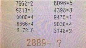 幾年前瘋傳的一道幼稚園入學考題,近日在網路又掀起網友熱議。該題目給了14個等式提示後,要算出「2889」等於多少。不少大人看到後完全解不開,哭喊「算一天也算不出來啊!」(圖/翻攝自微博)